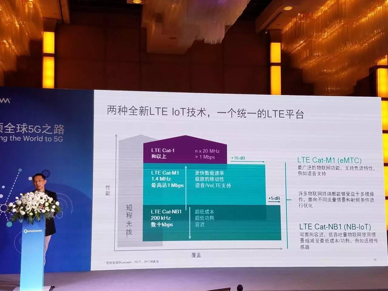 Qualcomm产品市场总监沈磊在介绍LTE物联网技术